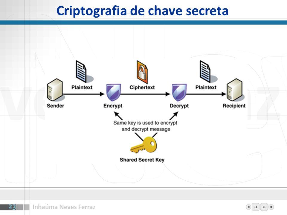 Criptografia de chave secreta 23
