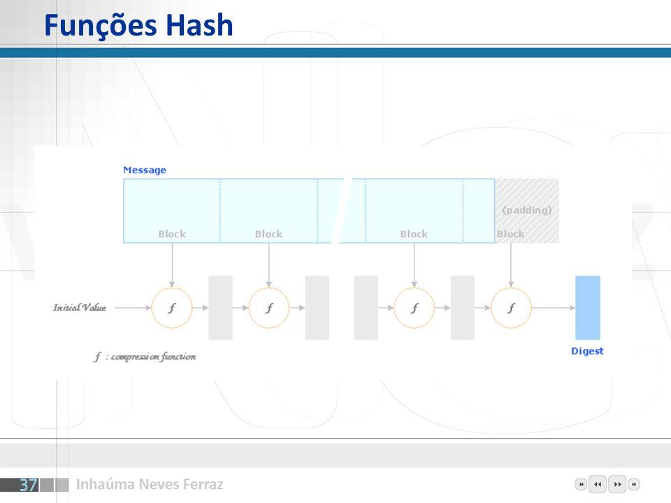 Funções Hash 37