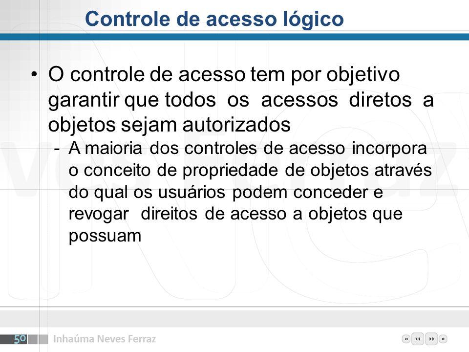 Controle de acesso lógico O controle de acesso tem por objetivo garantir que todos os acessos diretos a objetos sejam autorizados -A maioria dos contr