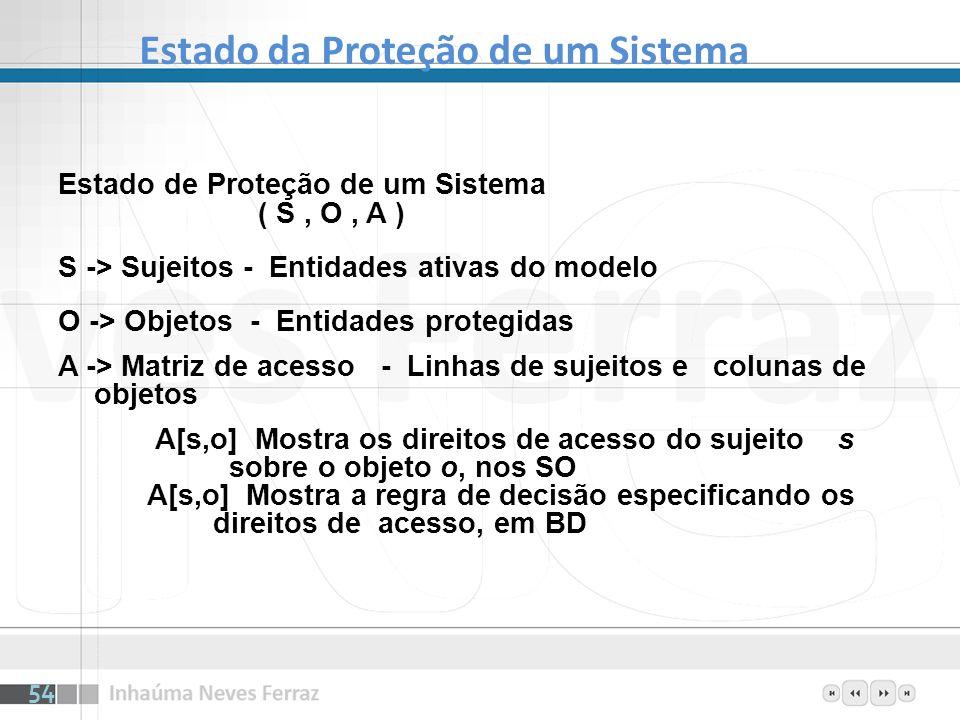 Estado da Proteção de um Sistema Estado de Proteção de um Sistema ( S, O, A ) S -> Sujeitos - Entidades ativas do modelo O -> Objetos - Entidades prot