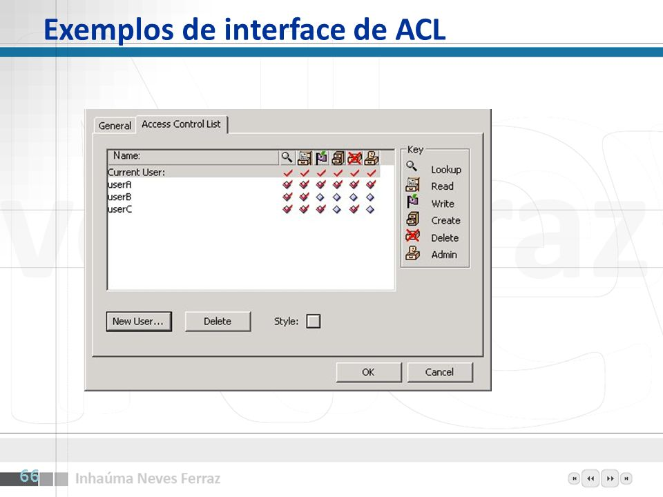 Exemplos de interface de ACL 66