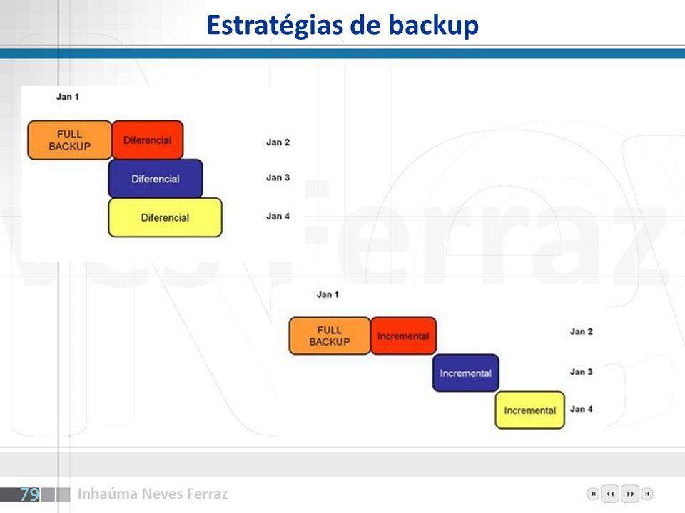 Estratégias de backup 79