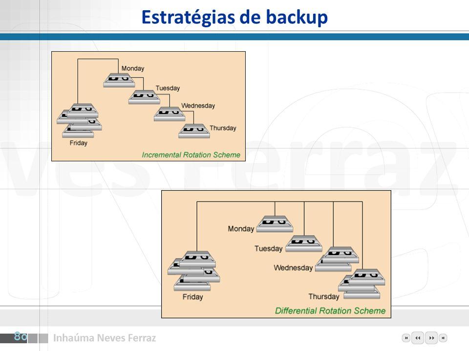 Estratégias de backup 80