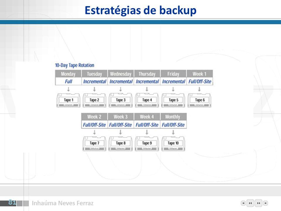 Estratégias de backup 81