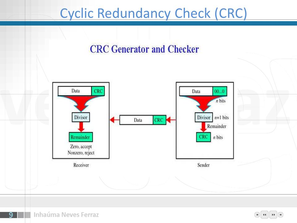 Cyclic Redundancy Check (CRC) 9