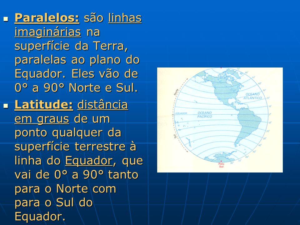 Paralelos: são linhas imaginárias na superfície da Terra, paralelas ao plano do Equador. Eles vão de 0° a 90° Norte e Sul. Paralelos: são linhas imagi