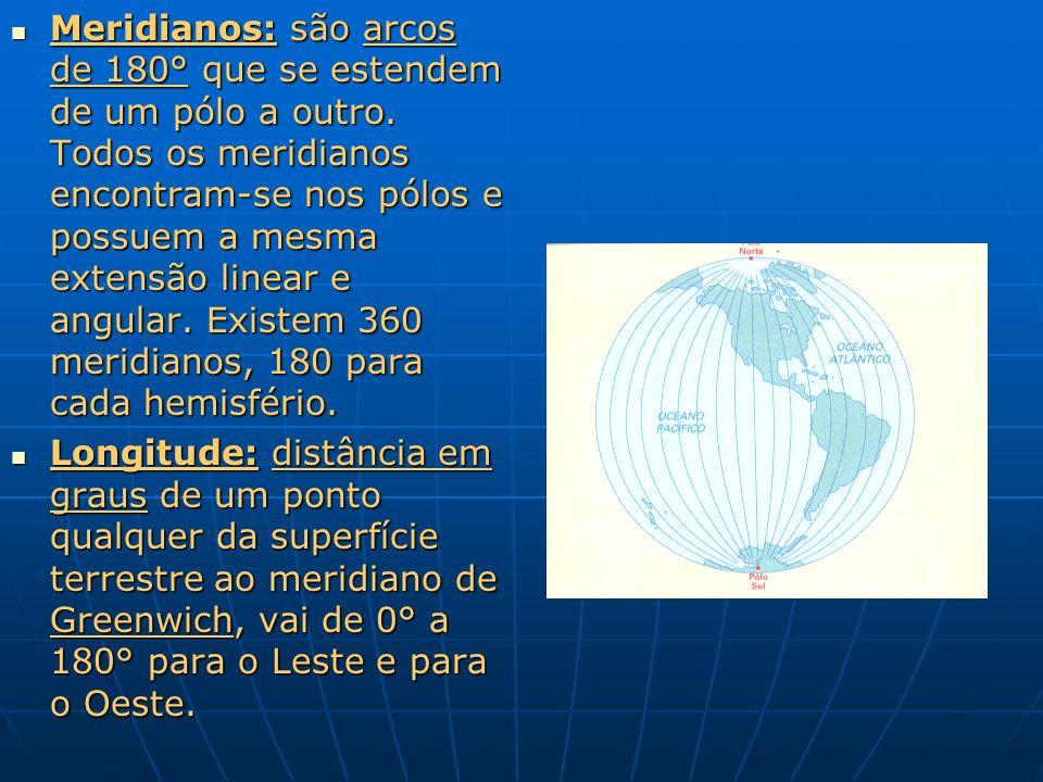 Meridianos: são arcos de 180° que se estendem de um pólo a outro. Todos os meridianos encontram-se nos pólos e possuem a mesma extensão linear e angul