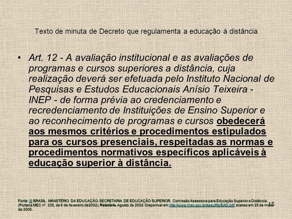 15 Texto de minuta de Decreto que regulamenta a educação à distância Art.