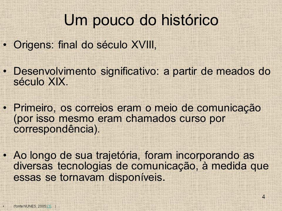 4 Um pouco do histórico Origens: final do século XVIII, Desenvolvimento significativo: a partir de meados do século XIX.