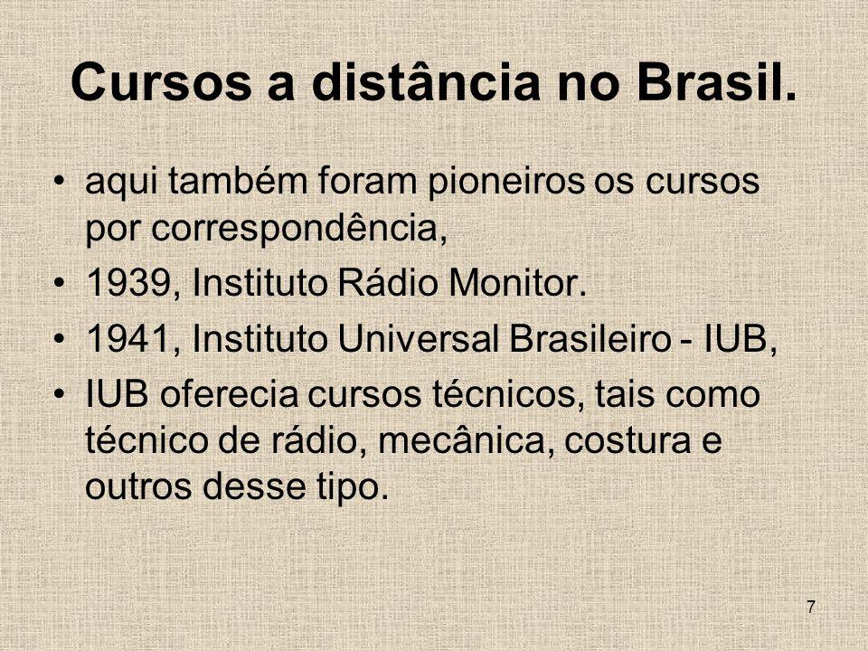 8 Cursos a distância no Brasil.