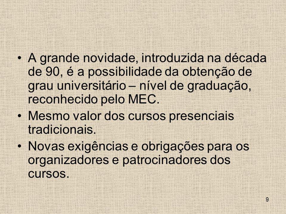 9 A grande novidade, introduzida na década de 90, é a possibilidade da obtenção de grau universitário – nível de graduação, reconhecido pelo MEC.