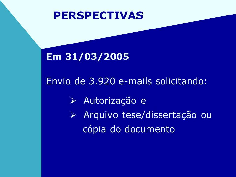 PERSPECTIVAS Em 31/03/2005 Envio de 3.920 e-mails solicitando: Autorização e Arquivo tese/dissertação ou cópia do documento