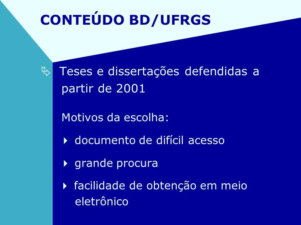 CONTEÚDO BD/UFRGS Teses e dissertações defendidas a partir de 2001 Motivos da escolha: documento de difícil acesso grande procura facilidade de obtenç