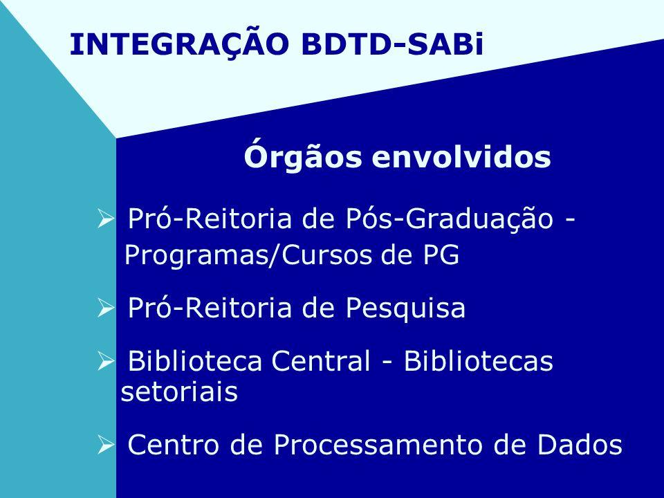 INTEGRAÇÃO BDTD-SABi Órgãos envolvidos Pró-Reitoria de Pós-Graduação - Programas/Cursos de PG Pró-Reitoria de Pesquisa Biblioteca Central - Biblioteca