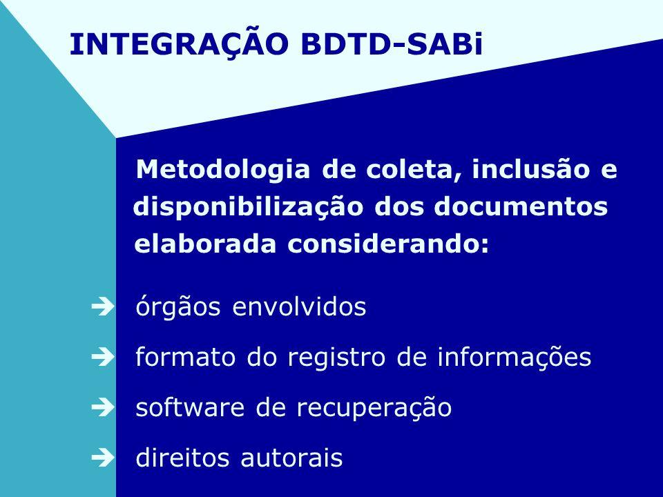 INTEGRAÇÃO BDTD-SABi Metodologia de coleta, inclusão e disponibilização dos documentos elaborada considerando: órgãos envolvidos formato do registro d