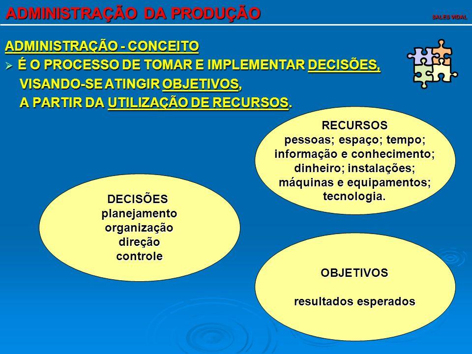 ADMINISTRAÇÃO DA PRODUÇÃO SALES VIDAL CATEGORIAS DE DECISÃO x ESTRATÉGIAS DE OPERAÇÕES CATEGORIALIDERANÇADIFERENCIAÇÃOCUSTOS E DE DECISÃOEM CUSTOPURADIFERENCIAÇÃ CAPACIDADEGRANDEVARIÁVELPEQUENA LOCALIZAÇÃOCENTRALIZADADESCENTRAL.VARIÁVEL EQUIP.
