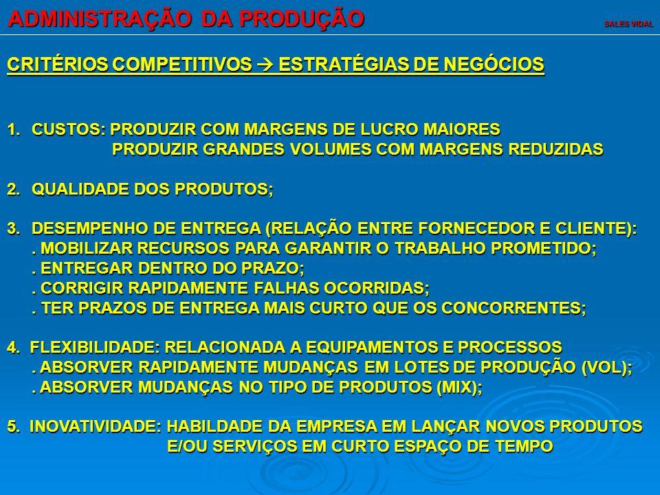 ADMINISTRAÇÃO DA PRODUÇÃO SALES VIDAL CRITÉRIOS COMPETITIVOS ESTRATÉGIAS DE NEGÓCIOS 1.CUSTOS: PRODUZIR COM MARGENS DE LUCRO MAIORES PRODUZIR GRANDES VOLUMES COM MARGENS REDUZIDAS PRODUZIR GRANDES VOLUMES COM MARGENS REDUZIDAS 2.QUALIDADE DOS PRODUTOS; 3.DESEMPENHO DE ENTREGA (RELAÇÃO ENTRE FORNECEDOR E CLIENTE):.