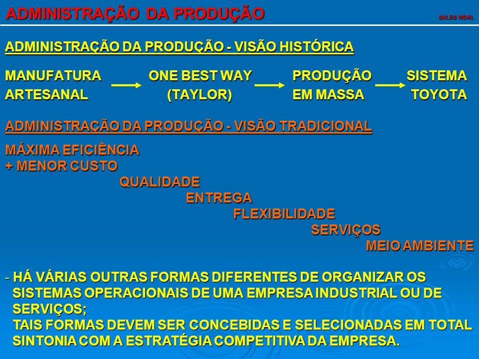 ADMINISTRAÇÃO DA PRODUÇÃO SALES VIDAL ADMINISTRAÇÃO DA PRODUÇÃO - VISÃO HISTÓRICA MANUFATURAONE BEST WAYPRODUÇÃO SISTEMA ARTESANAL (TAYLOR)EM MASSA TOYOTA ADMINISTRAÇÃO DA PRODUÇÃO - VISÃO TRADICIONAL MÁXIMA EFICIÊNCIA + MENOR CUSTO QUALIDADE QUALIDADE ENTREGA ENTREGA FLEXIBILIDADE FLEXIBILIDADE SERVIÇOS SERVIÇOS MEIO AMBIENTE MEIO AMBIENTE - HÁ VÁRIAS OUTRAS FORMAS DIFERENTES DE ORGANIZAR OS SISTEMAS OPERACIONAIS DE UMA EMPRESA INDUSTRIAL OU DE SISTEMAS OPERACIONAIS DE UMA EMPRESA INDUSTRIAL OU DE SERVIÇOS; SERVIÇOS; TAIS FORMAS DEVEM SER CONCEBIDAS E SELECIONADAS EM TOTAL SINTONIA COM A ESTRATÉGIA COMPETITIVA DA EMPRESA.