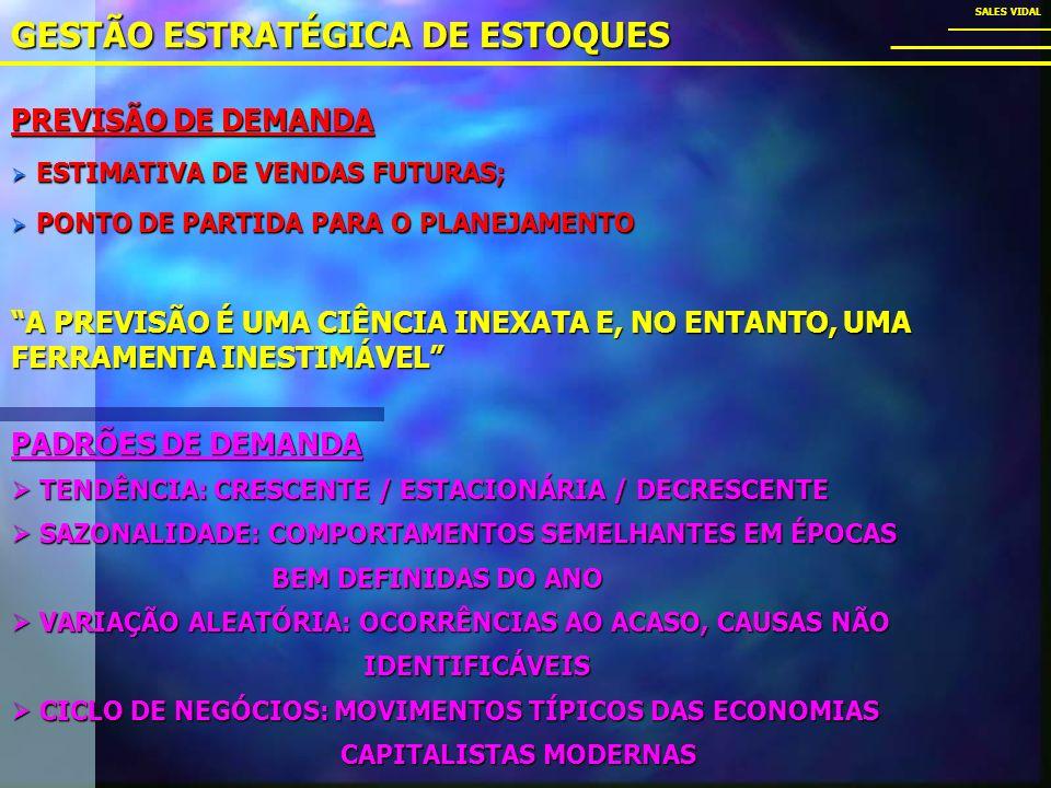 PREVISÃO DE DEMANDA ESTIMATIVA DE VENDAS FUTURAS; ESTIMATIVA DE VENDAS FUTURAS; PONTO DE PARTIDA PARA O PLANEJAMENTO PONTO DE PARTIDA PARA O PLANEJAMENTO GESTÃO ESTRATÉGICA DE ESTOQUES SALES VIDAL PADRÕES DE DEMANDA TENDÊNCIA: CRESCENTE / ESTACIONÁRIA / DECRESCENTE TENDÊNCIA: CRESCENTE / ESTACIONÁRIA / DECRESCENTE SAZONALIDADE: COMPORTAMENTOS SEMELHANTES EM ÉPOCAS SAZONALIDADE: COMPORTAMENTOS SEMELHANTES EM ÉPOCAS BEM DEFINIDAS DO ANO BEM DEFINIDAS DO ANO VARIAÇÃO ALEATÓRIA: OCORRÊNCIAS AO ACASO, CAUSAS NÃO VARIAÇÃO ALEATÓRIA: OCORRÊNCIAS AO ACASO, CAUSAS NÃO IDENTIFICÁVEIS IDENTIFICÁVEIS CICLO DE NEGÓCIOS: MOVIMENTOS TÍPICOS DAS ECONOMIAS CICLO DE NEGÓCIOS: MOVIMENTOS TÍPICOS DAS ECONOMIAS CAPITALISTAS MODERNAS CAPITALISTAS MODERNAS A PREVISÃO É UMA CIÊNCIA INEXATA E, NO ENTANTO, UMA FERRAMENTA INESTIMÁVEL