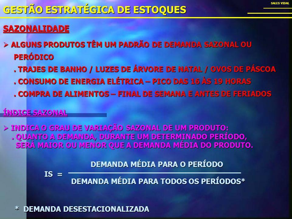 SAZONALIDADE GESTÃO ESTRATÉGICA DE ESTOQUES SALES VIDAL ALGUNS PRODUTOS TÊM UM PADRÃO DE DEMANDA SAZONAL OU ALGUNS PRODUTOS TÊM UM PADRÃO DE DEMANDA SAZONAL OU PERÓDICO PERÓDICO.