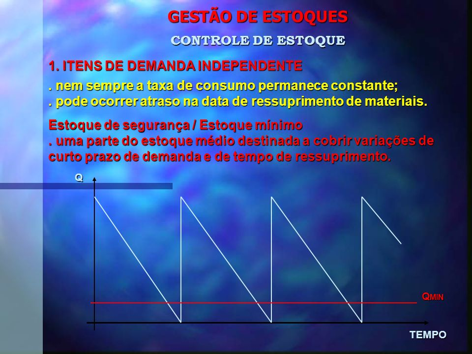 GESTÃO DE ESTOQUES 1.ITENS DE DEMANDA INDEPENDENTE CONTROLE DE ESTOQUE TEMPO Q.