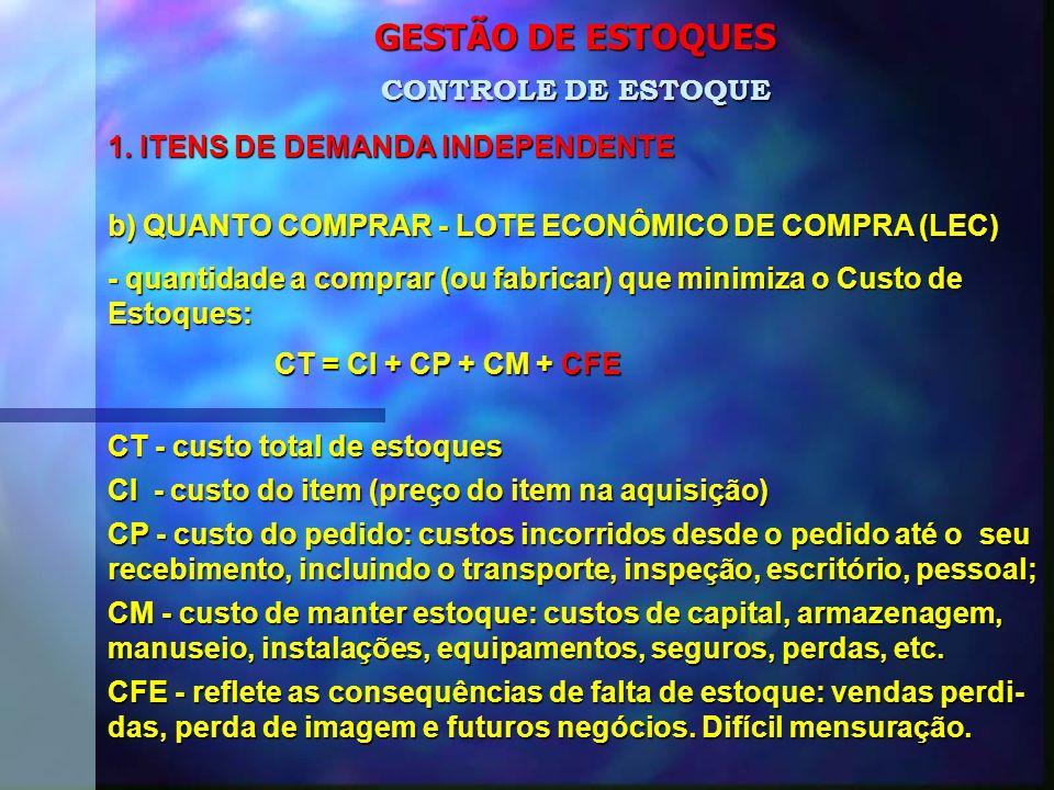 GESTÃO DE ESTOQUES 1.