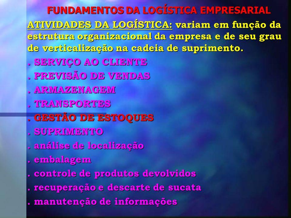 FUNDAMENTOS DA LOGÍSTICA EMPRESARIAL ATIVIDADES DA LOGÍSTICA: variam em função da estrutura organizacional da empresa e de seu grau de verticalização na cadeia de suprimento..
