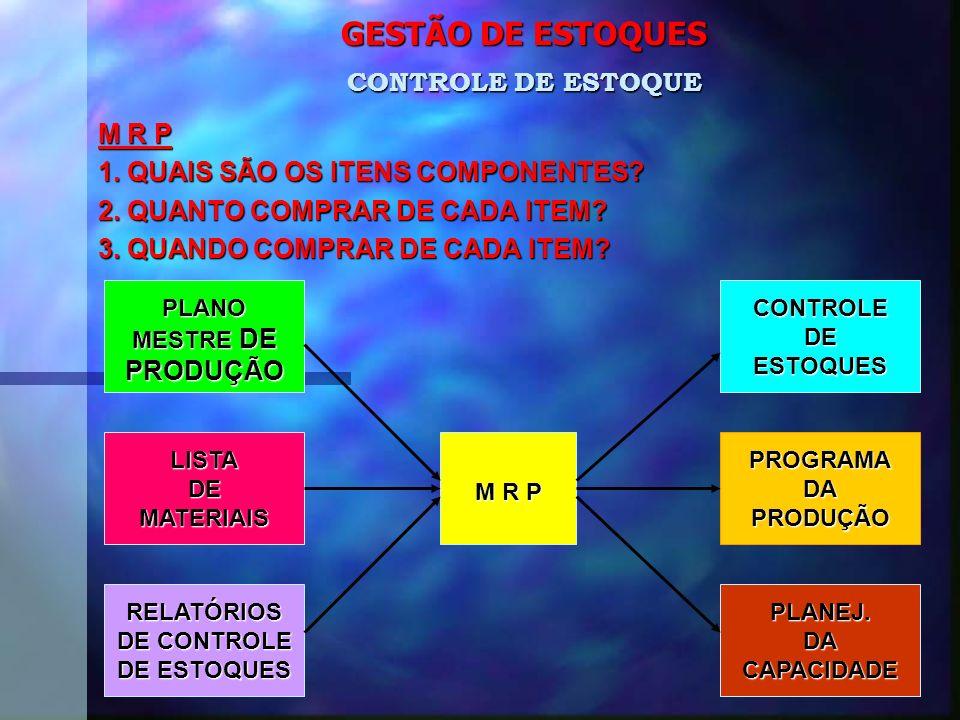 GESTÃO DE ESTOQUES M R P 1.QUAIS SÃO OS ITENS COMPONENTES.