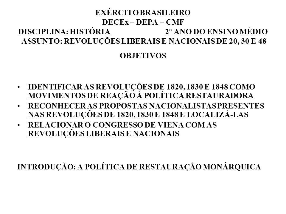 EXÉRCITO BRASILEIRO DECEx – DEPA – CMF DISCIPLINA: HISTÓRIA 2º ANO DO ENSINO MÉDIO ASSUNTO: REVOLUÇÕES LIBERAIS E NACIONAIS DE 20, 30 E 48 OBJETIVOS I