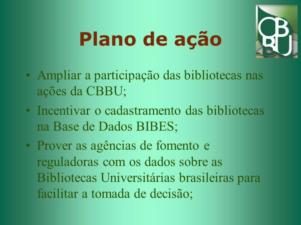 Plano de ação Ampliar a participação das bibliotecas nas ações da CBBU; Incentivar o cadastramento das bibliotecas na Base de Dados BIBES; Prover as agências de fomento e reguladoras com os dados sobre as Bibliotecas Universitárias brasileiras para facilitar a tomada de decisão;