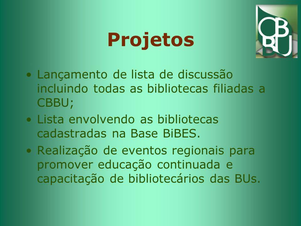 Projetos Lançamento de lista de discussão incluindo todas as bibliotecas filiadas a CBBU; Lista envolvendo as bibliotecas cadastradas na Base BiBES.