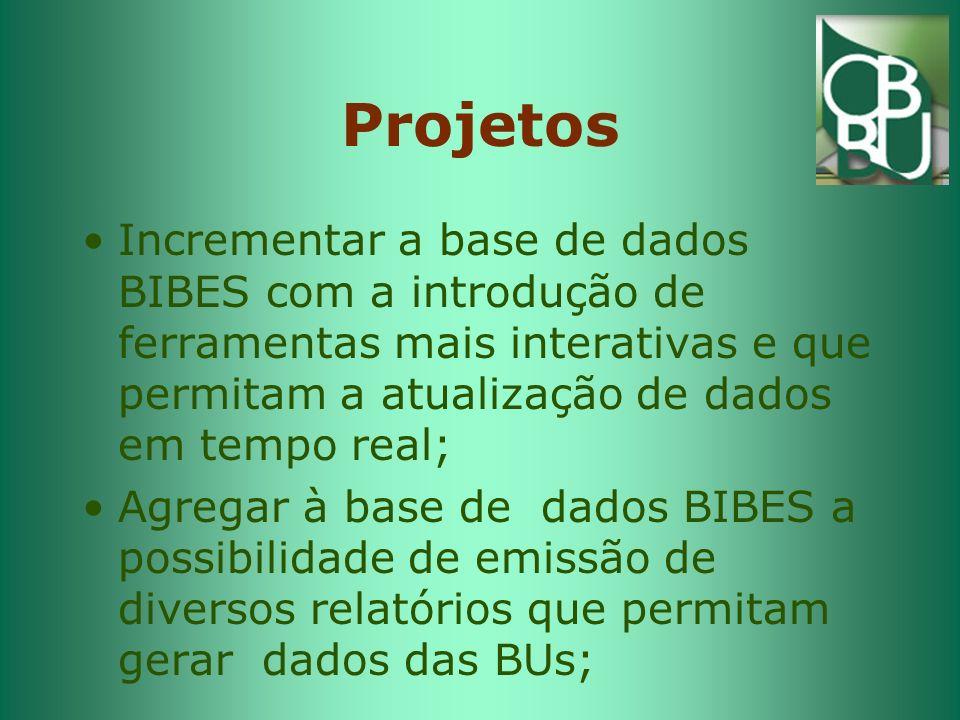 Projetos Incrementar a base de dados BIBES com a introdução de ferramentas mais interativas e que permitam a atualização de dados em tempo real; Agregar à base de dados BIBES a possibilidade de emissão de diversos relatórios que permitam gerar dados das BUs;