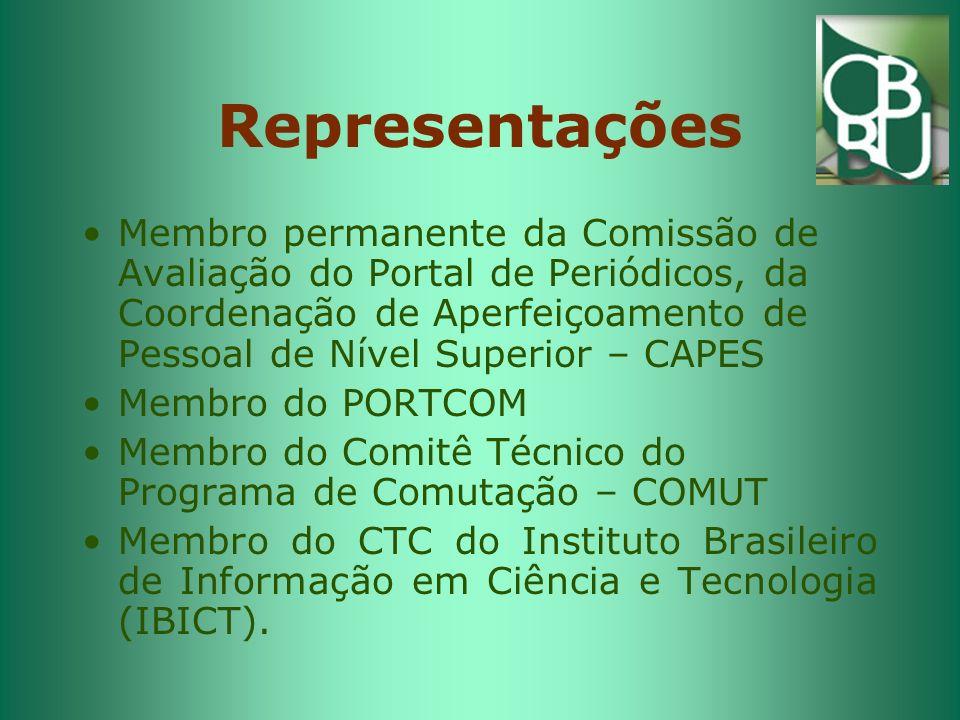 Representações Membro permanente da Comissão de Avaliação do Portal de Periódicos, da Coordenação de Aperfeiçoamento de Pessoal de Nível Superior – CAPES Membro do PORTCOM Membro do Comitê Técnico do Programa de Comutação – COMUT Membro do CTC do Instituto Brasileiro de Informação em Ciência e Tecnologia (IBICT).