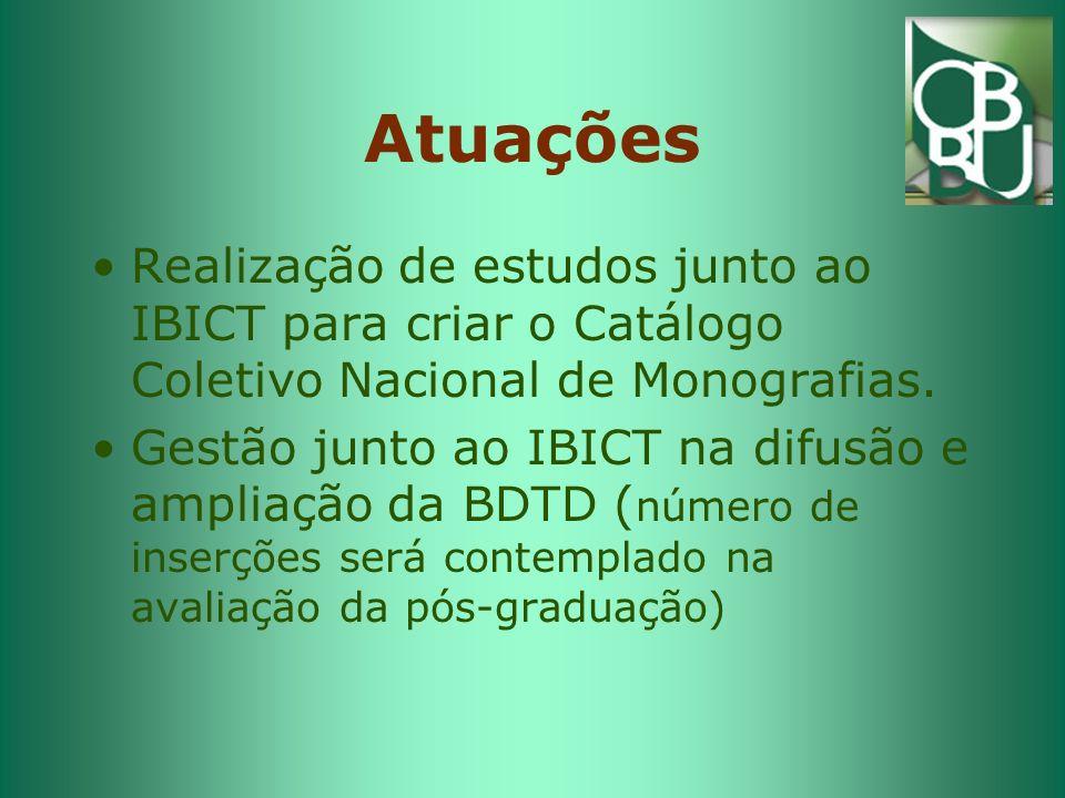 Atuações Realização de estudos junto ao IBICT para criar o Catálogo Coletivo Nacional de Monografias.