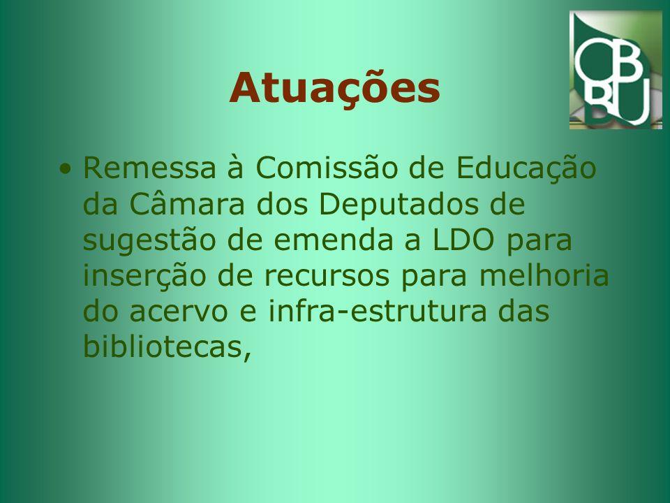 Atuações Remessa à Comissão de Educação da Câmara dos Deputados de sugestão de emenda a LDO para inserção de recursos para melhoria do acervo e infra-estrutura das bibliotecas,