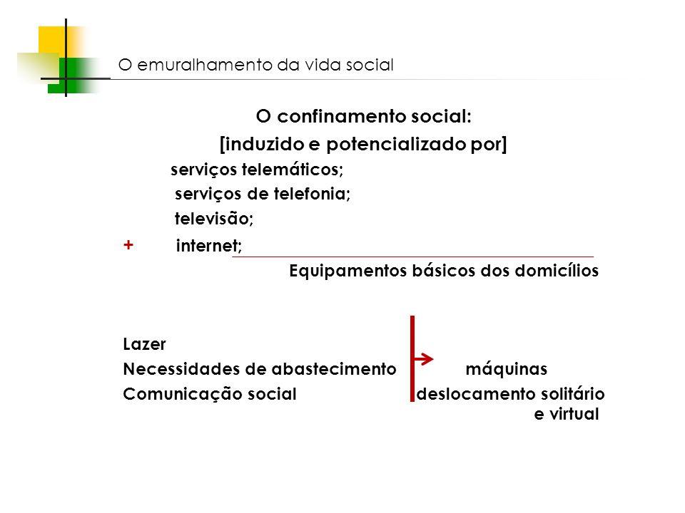 Espaços livres em megacidades O confinamento social: [induzido e potencializado por] serviços telemáticos; serviços de telefonia; televisão; + interne