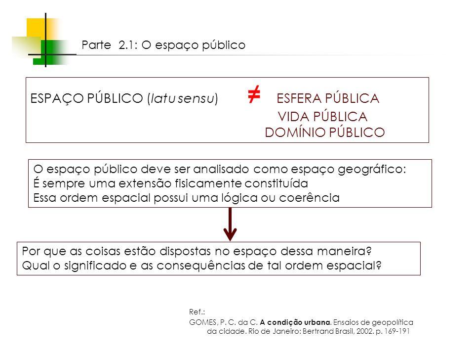 Espaços livres em megacidades Parte 2.1: O espaço público ESPAÇO PÚBLICO (latu sensu) ESFERA PÚBLICA VIDA PÚBLICA DOMÍNIO PÚBLICO O espaço público dev