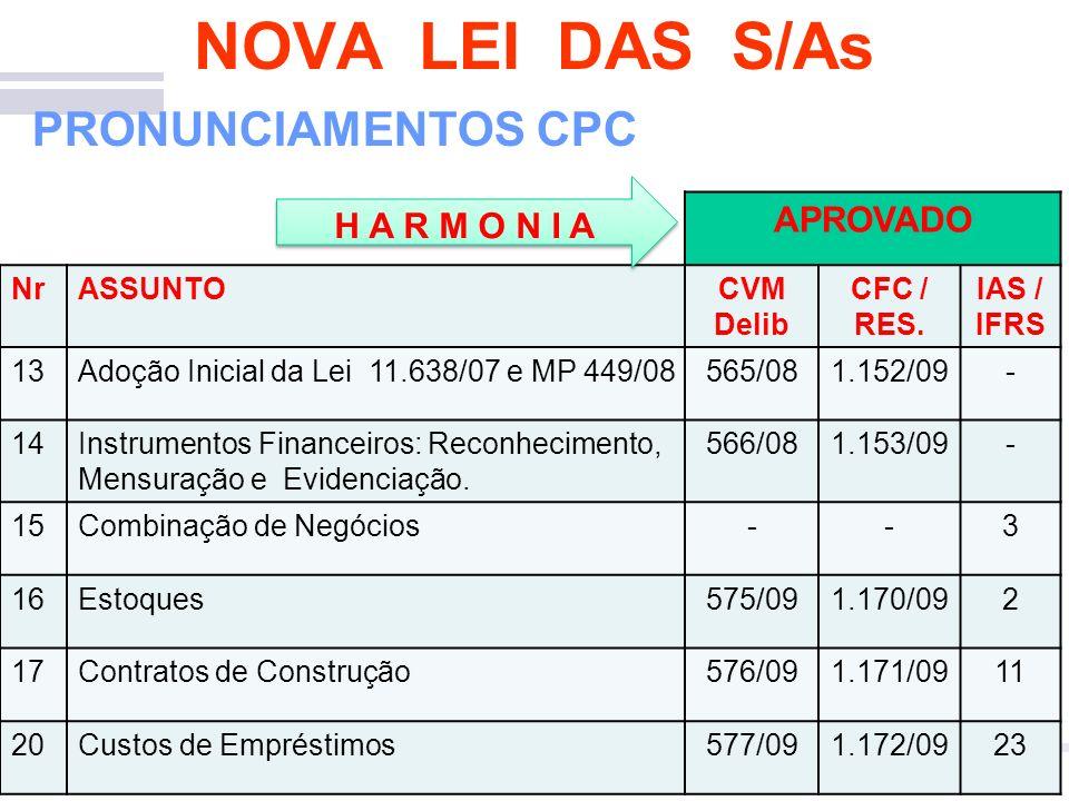 Contabilidade Empresarial 11 NOVA LEI DAS S/As PRONUNCIAMENTOS CPC APROVADO NrASSUNTOCVM Delib CFC / RES. IAS / IFRS 13Adoção Inicial da Lei 11.638/07