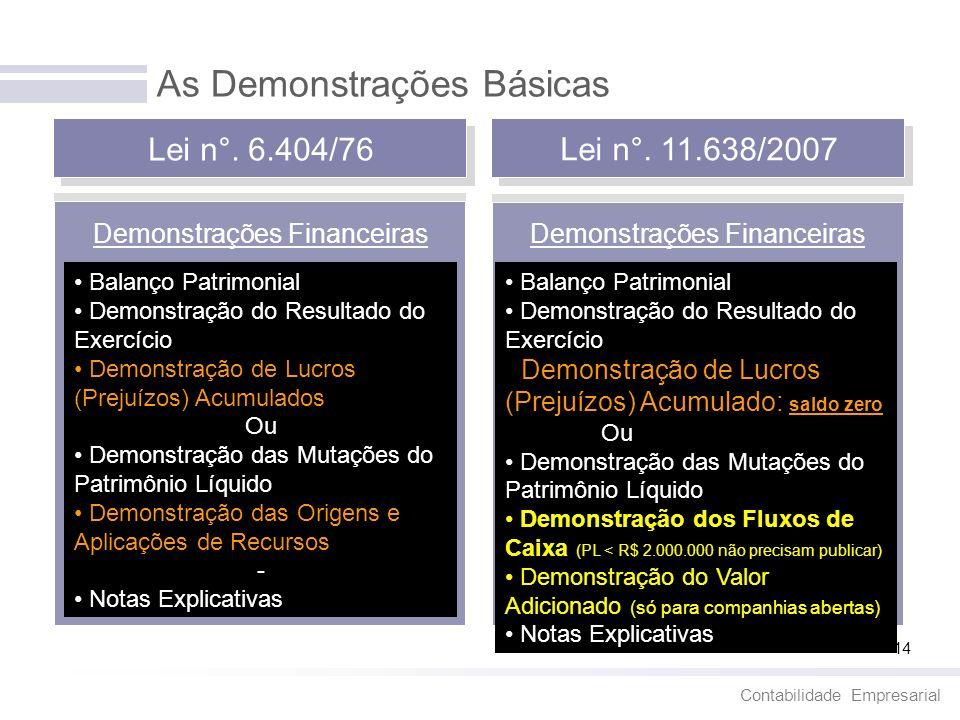 Contabilidade Empresarial 14 As Demonstrações Básicas Lei n°. 6.404/76 Lei n°. 11.638/2007 Demonstrações Financeiras Balanço Patrimonial Demonstração