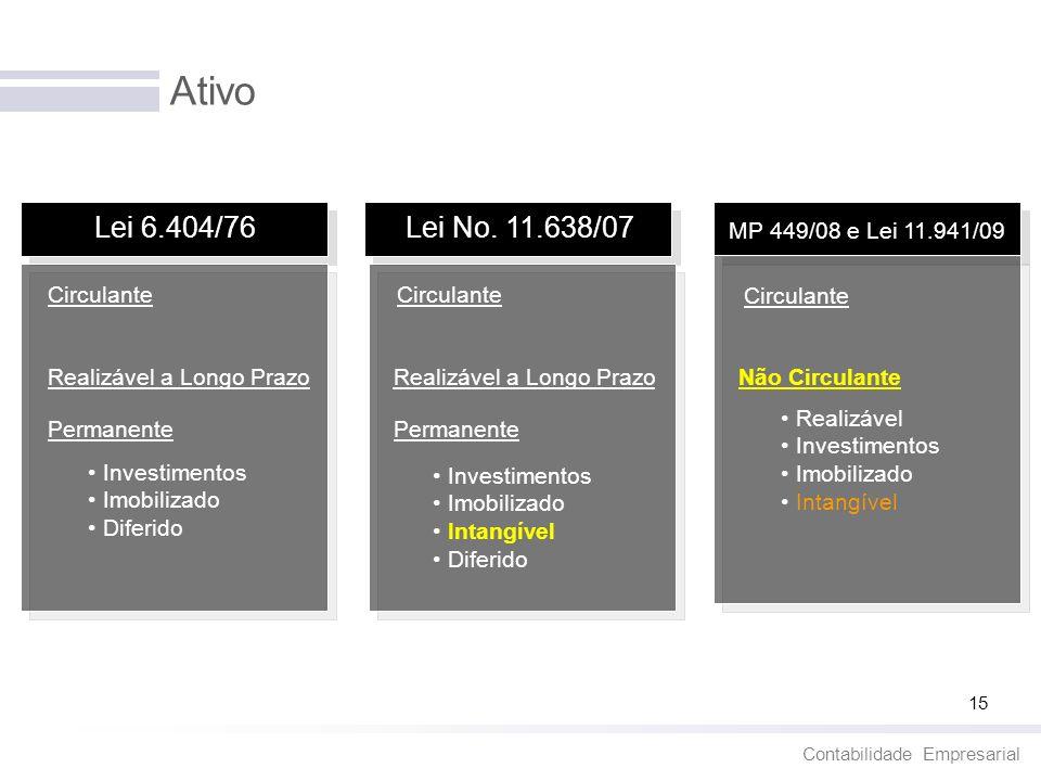 Contabilidade Empresarial 15 Ativo Lei 6.404/76 Lei No. 11.638/07 MP 449/08 e Lei 11.941/09 Circulante Realizável a Longo Prazo Não Circulante Realizá