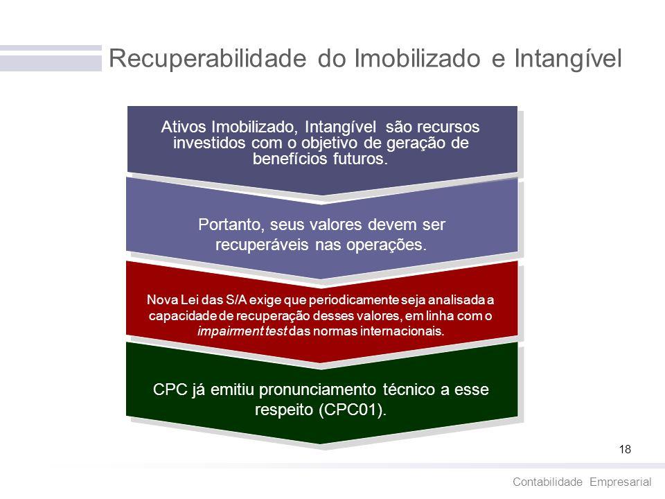 Contabilidade Empresarial 18 Recuperabilidade do Imobilizado e Intangível Ativos Imobilizado, Intangível são recursos investidos com o objetivo de ger