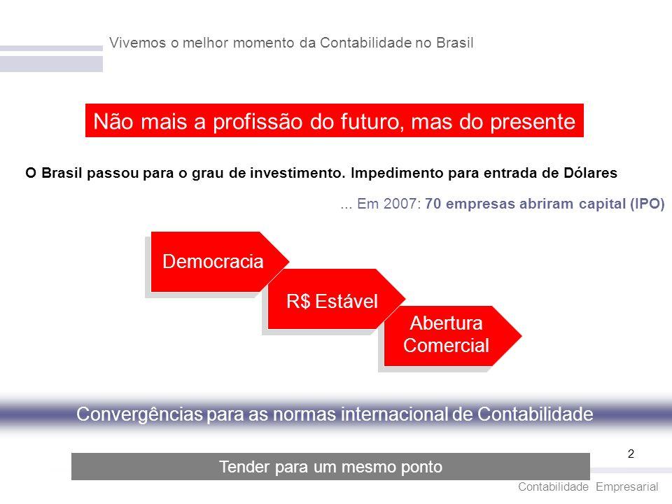 Contabilidade Empresarial 2 Convergências para as normas internacional de Contabilidade Democracia R$ Estável Abertura Comercial Não mais a profissão