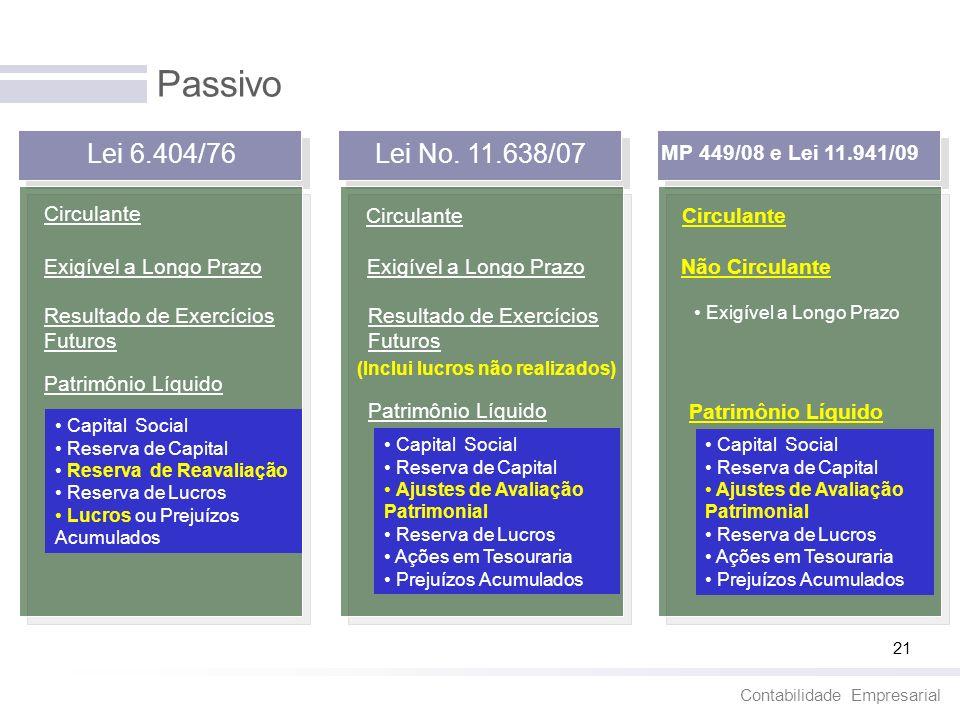 Contabilidade Empresarial 21 Passivo Lei 6.404/76 Lei No. 11.638/07 MP 449/08 e Lei 11.941/09 Circulante Exigível a Longo Prazo Não Circulante Exigíve