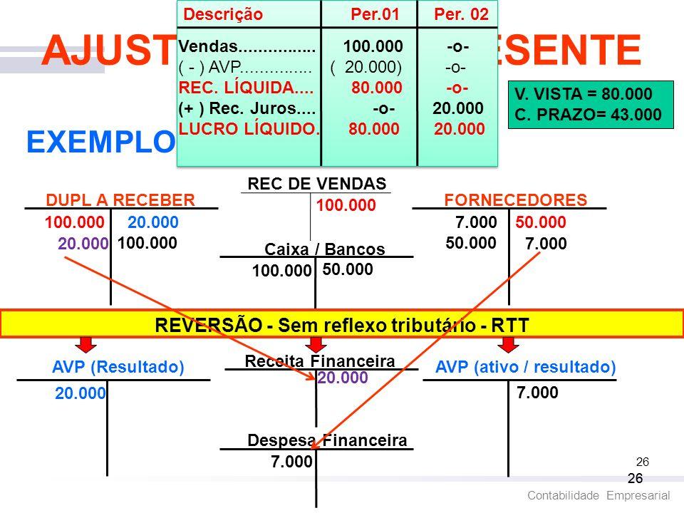 Contabilidade Empresarial 26 AJUSTE A VALOR PRESENTE EXEMPLO: DUPL A RECEBER FORNECEDORES 50.000100.00020.000 AVP (Resultado) AVP (ativo / resultado)