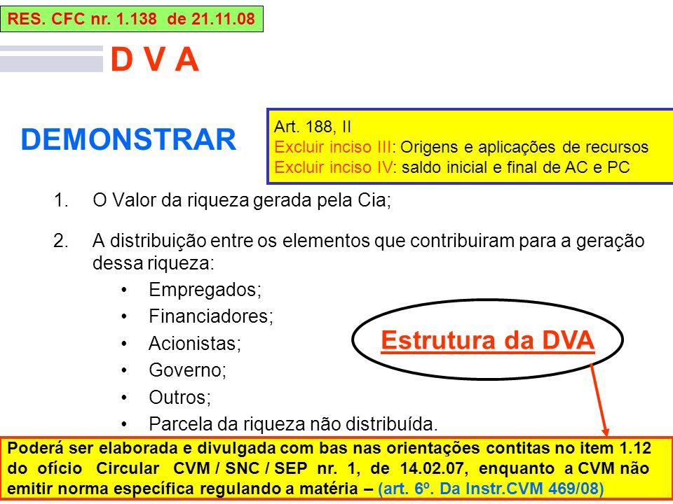 Contabilidade Empresarial 30 D V A DEMONSTRAR 1.O Valor da riqueza gerada pela Cia; 2.A distribuição entre os elementos que contribuiram para a geraçã