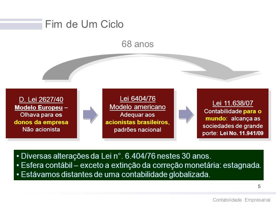 Contabilidade Empresarial 5 Fim de Um Ciclo D. Lei 2627/40 Modelo Europeu – Olhava para os donos da empresa Não acionista Lei 6404/76 Modelo americano