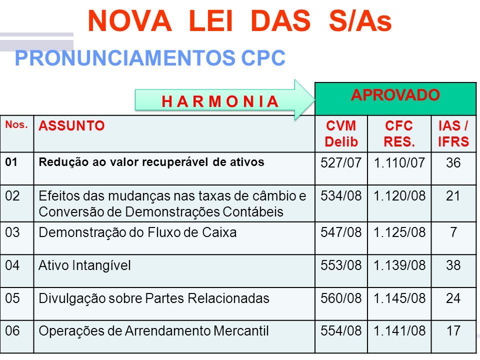 Contabilidade Empresarial 9 99 NOVA LEI DAS S/As PRONUNCIAMENTOS CPC APROVADO Nos. ASSUNTOCVM Delib CFC RES. IAS / IFRS 01Redução ao valor recuperável
