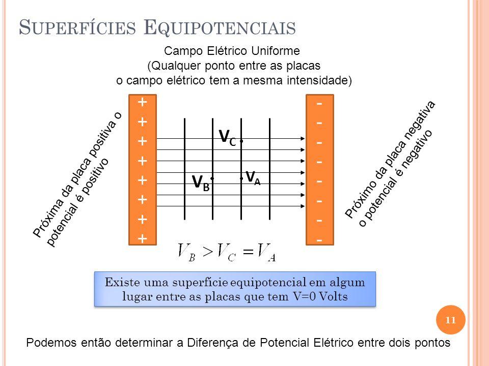11 S UPERFÍCIES E QUIPOTENCIAIS VCVC VAVA VBVB ++++++++++++++++ -------------------- Campo Elétrico Uniforme (Qualquer ponto entre as placas o campo e