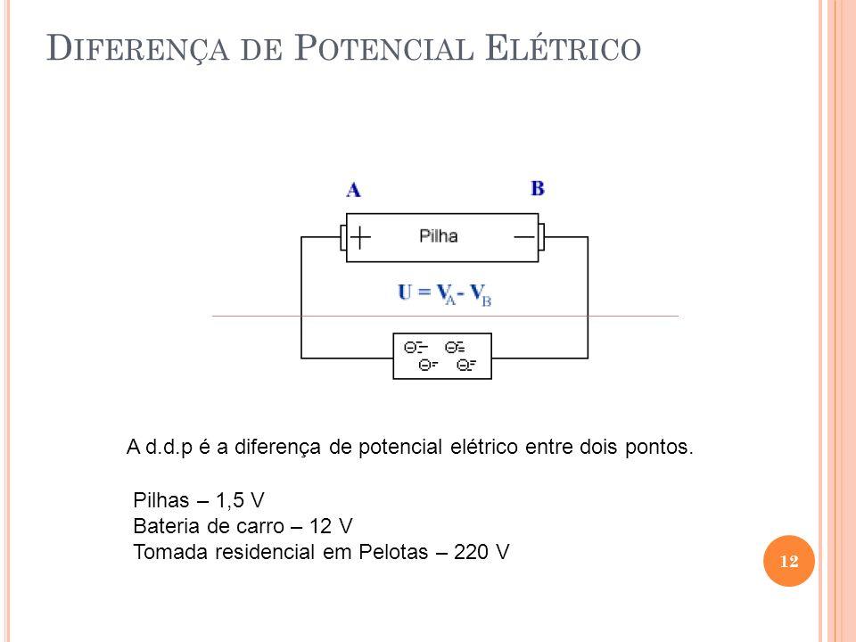 12 D IFERENÇA DE P OTENCIAL E LÉTRICO A d.d.p é a diferença de potencial elétrico entre dois pontos. Pilhas – 1,5 V Bateria de carro – 12 V Tomada res