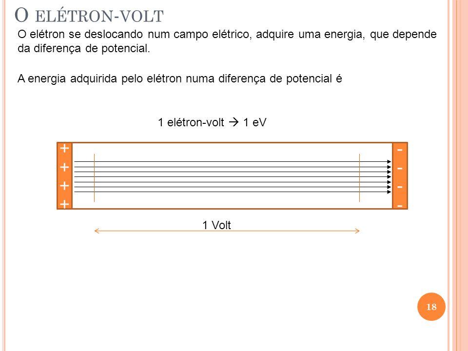 18 O ELÉTRON - VOLT ++++++++++++++++ -------------------- O elétron se deslocando num campo elétrico, adquire uma energia, que depende da diferença de